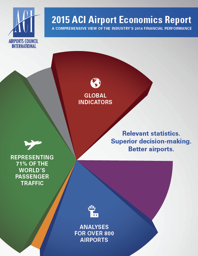 2015 ACI Airport Economics Report Cover Image